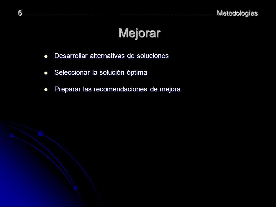 Mejorar б Metodologías Desarrollar alternativas de soluciones