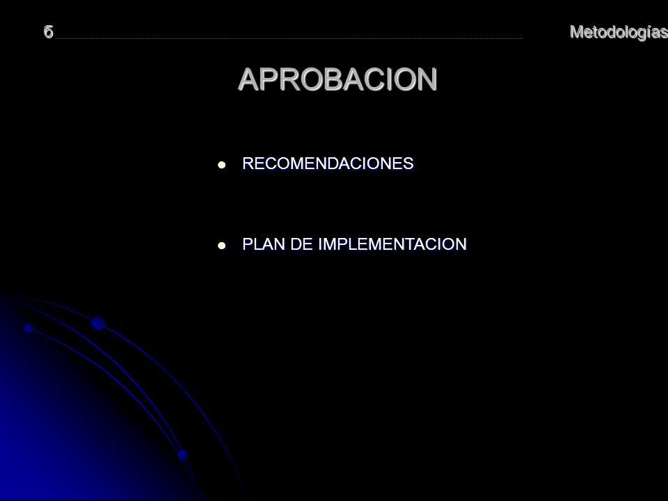 б Metodologías APROBACION RECOMENDACIONES PLAN DE IMPLEMENTACION