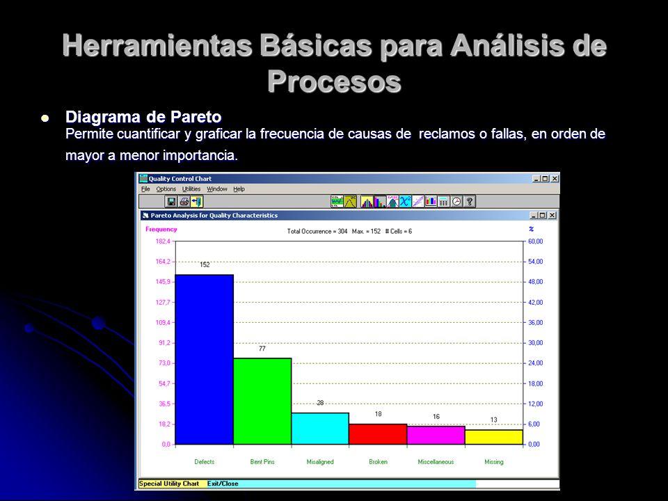 Herramientas Básicas para Análisis de Procesos