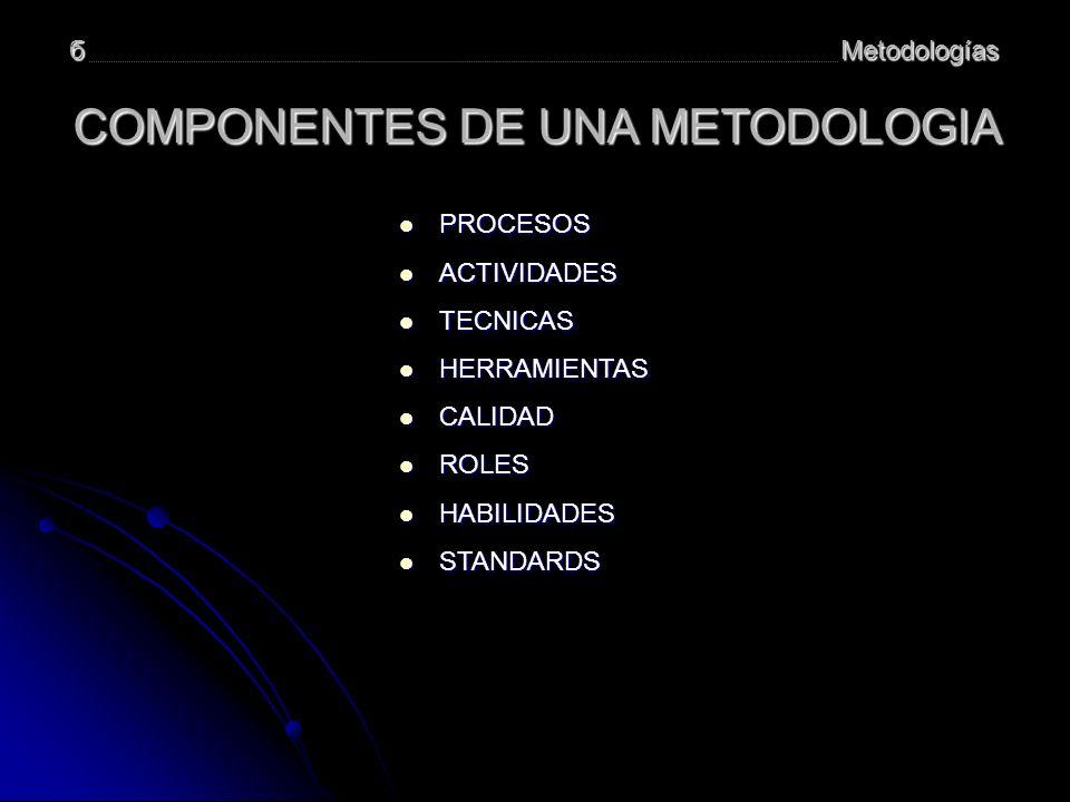COMPONENTES DE UNA METODOLOGIA
