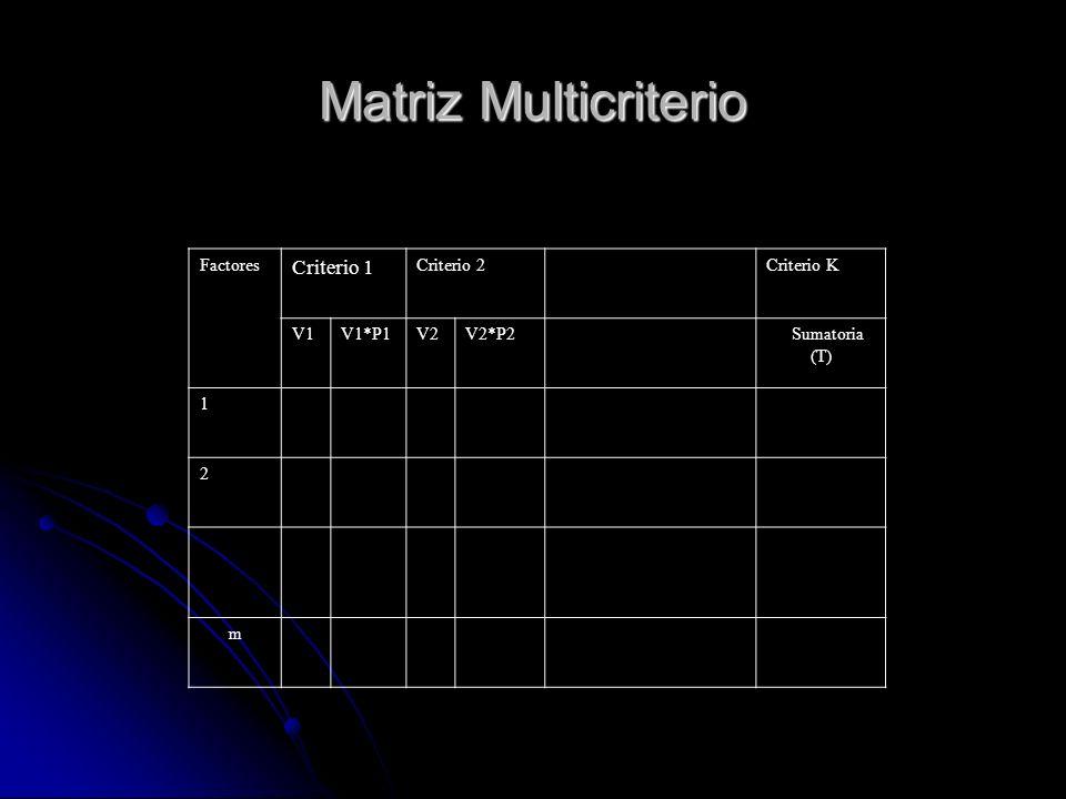 Matriz Multicriterio Criterio 1 Factores Criterio 2 Criterio K V1