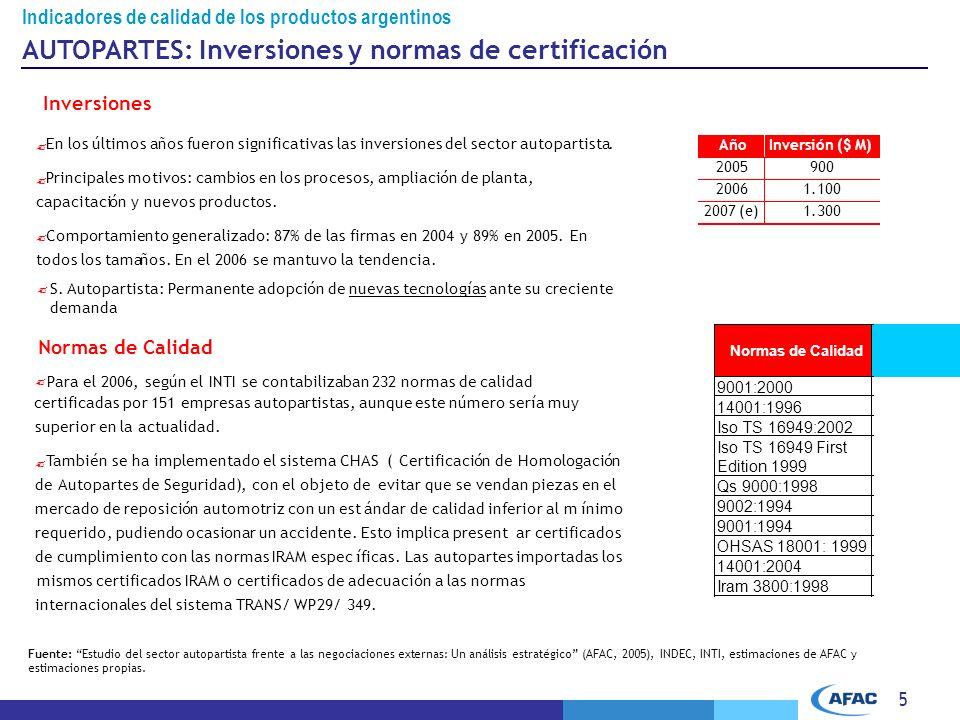 AUTOPARTES: Inversiones y normas de certificación