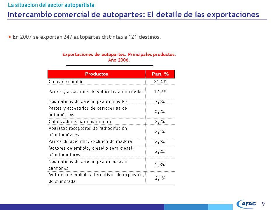 Exportaciones de autopartes. Principales productos. Año 2006.