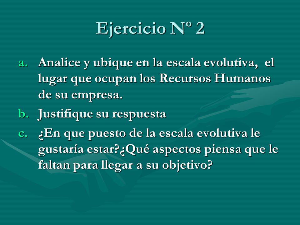 Ejercicio Nº 2 Analice y ubique en la escala evolutiva, el lugar que ocupan los Recursos Humanos de su empresa.