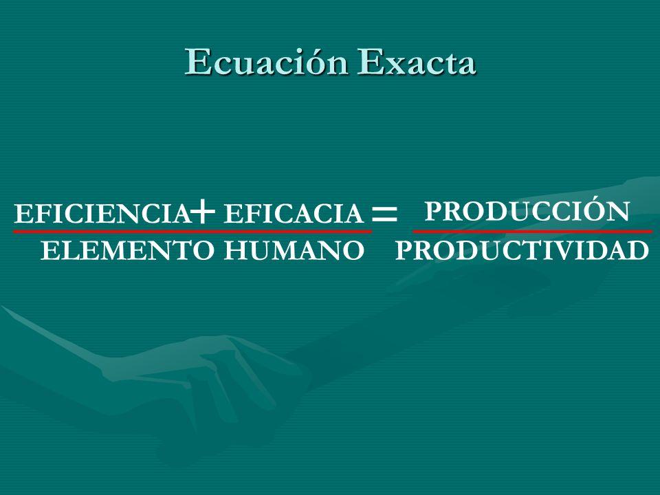 + = Ecuación Exacta EFICIENCIA EFICACIA PRODUCCIÓN ELEMENTO HUMANO