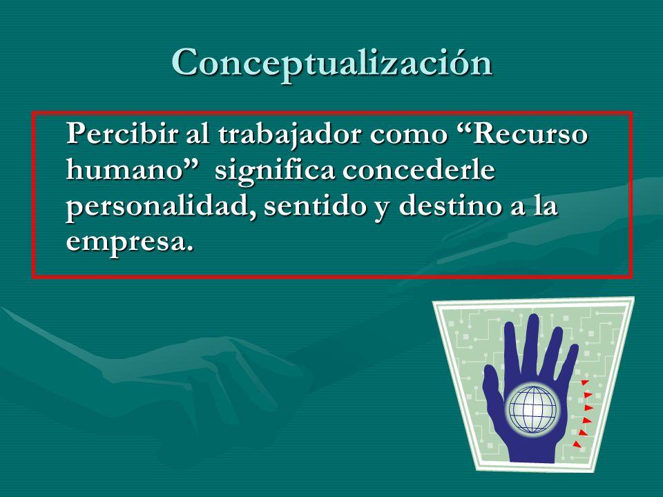 Conceptualización Percibir al trabajador como Recurso humano significa concederle personalidad, sentido y destino a la empresa.