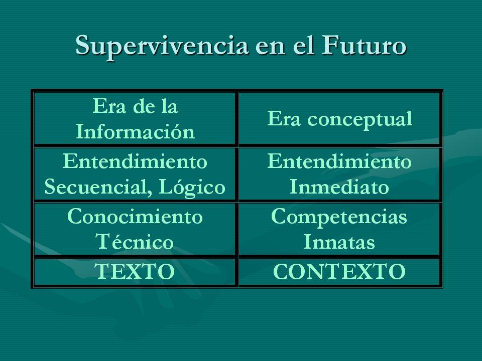 Supervivencia en el Futuro
