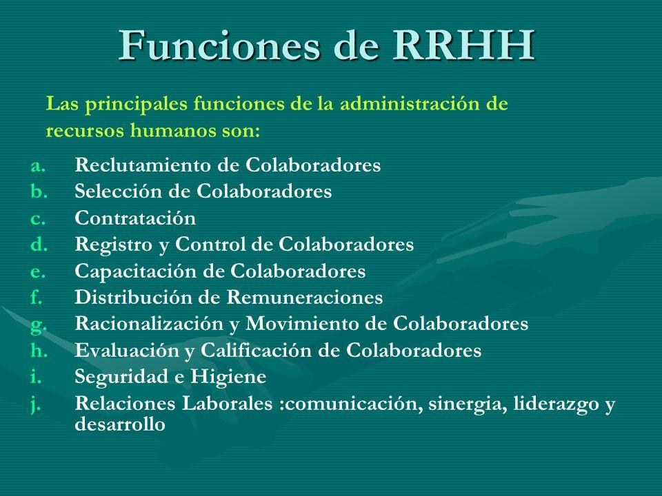 Funciones de RRHH Las principales funciones de la administración de recursos humanos son: Reclutamiento de Colaboradores.