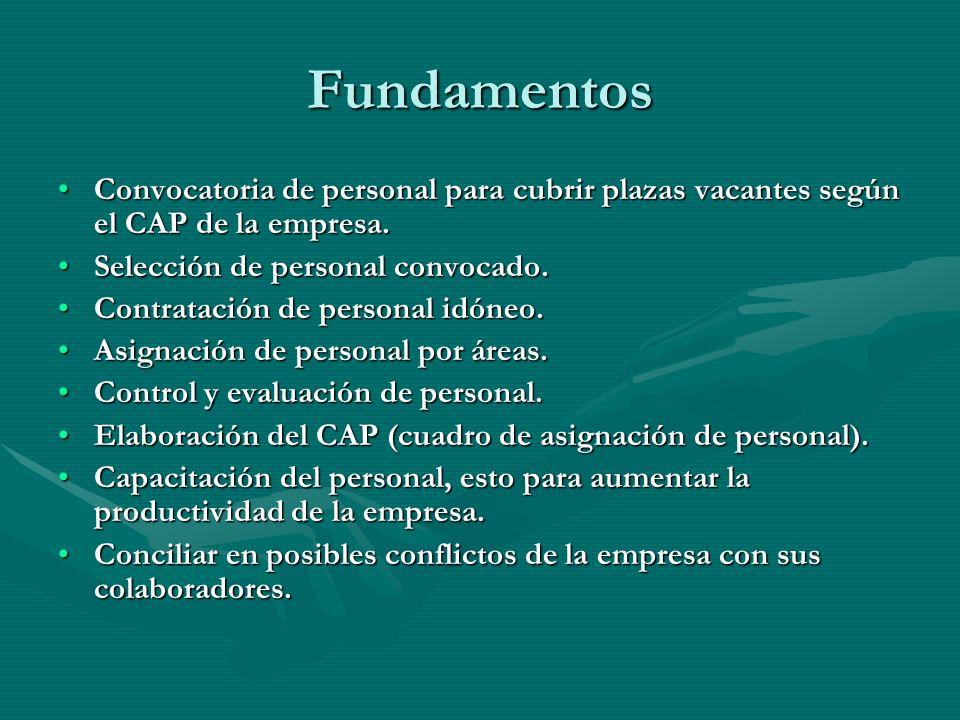 Fundamentos Convocatoria de personal para cubrir plazas vacantes según el CAP de la empresa. Selección de personal convocado.