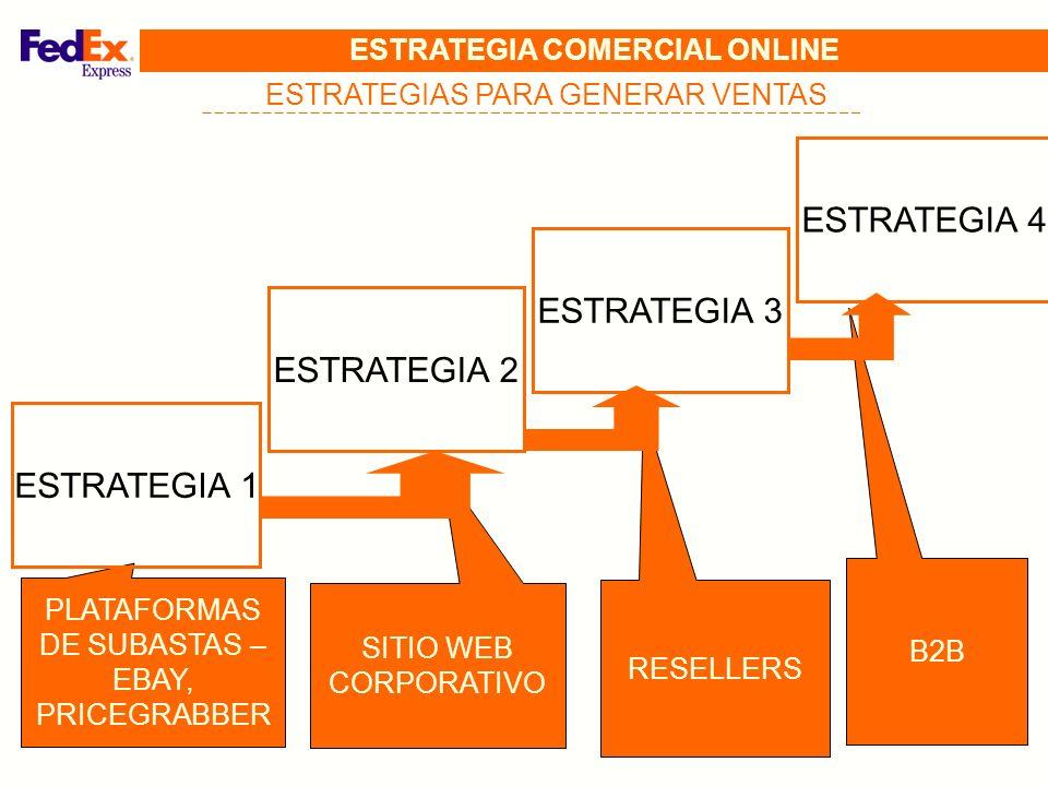 ESTRATEGIA COMERCIAL ONLINE