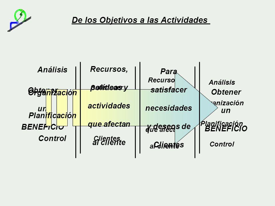De los Objetivos a las Actividades