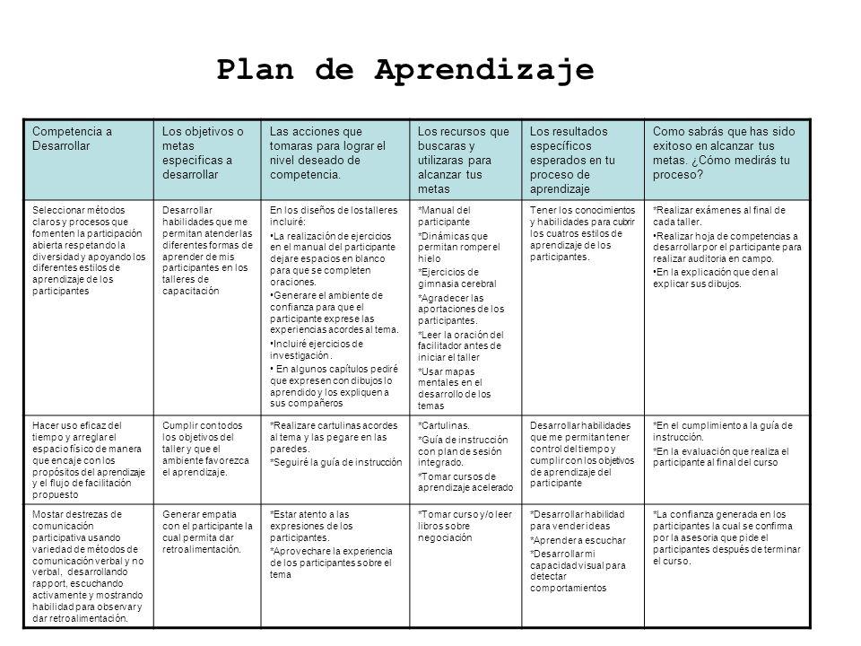 Plan de Aprendizaje Competencia a Desarrollar