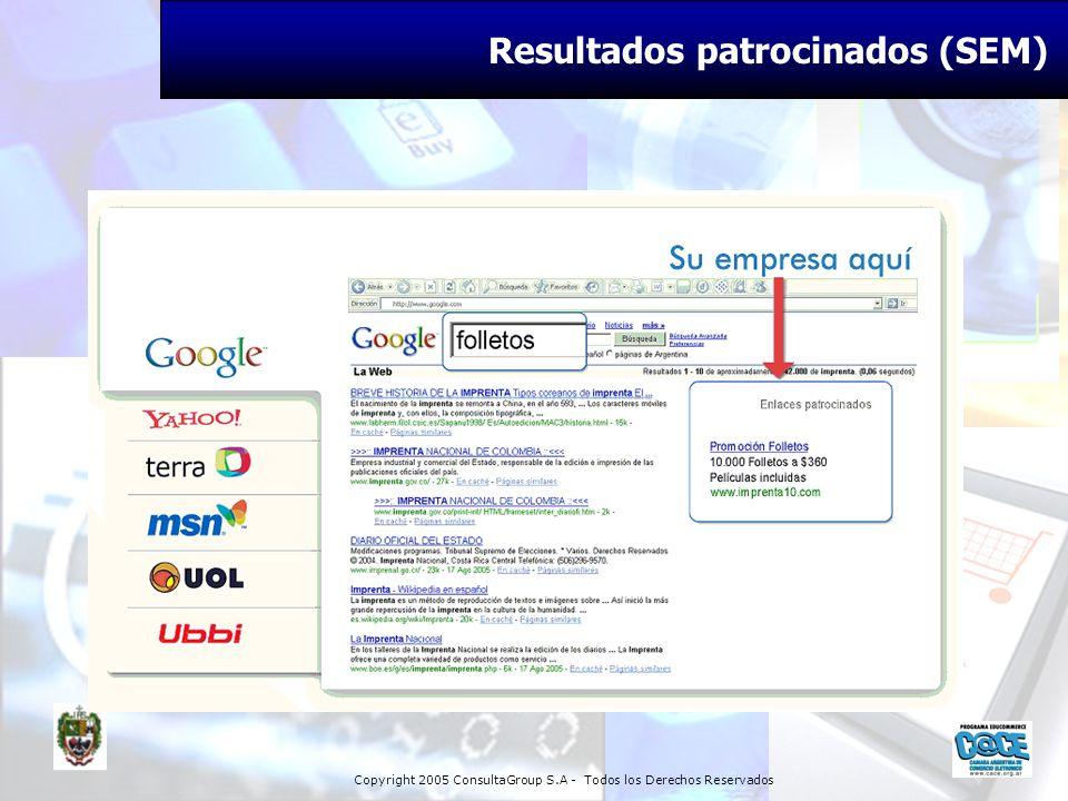 Resultados patrocinados (SEM)