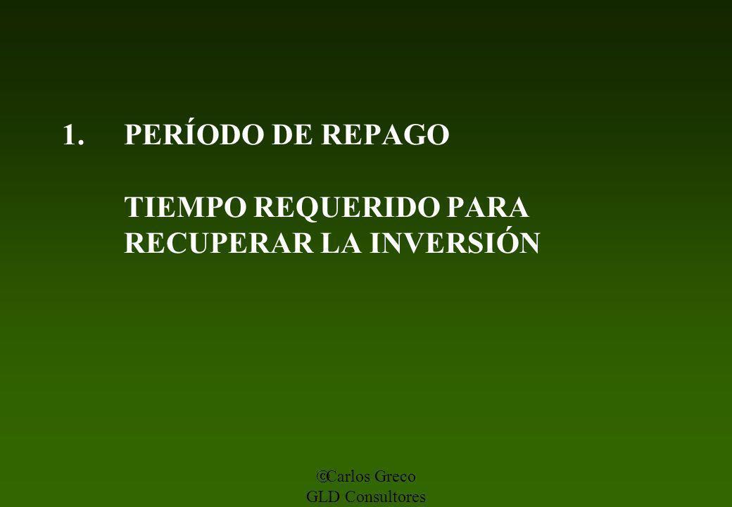 PERÍODO DE REPAGO TIEMPO REQUERIDO PARA RECUPERAR LA INVERSIÓN