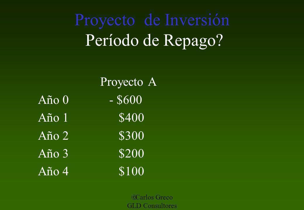 Proyecto de Inversión Período de Repago