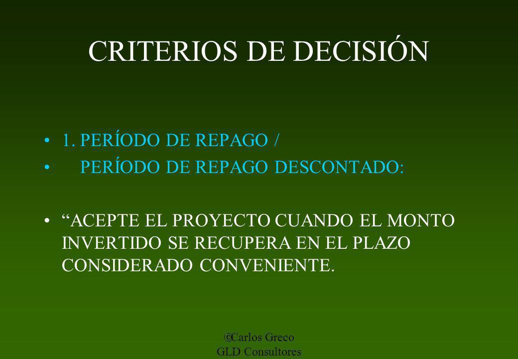CRITERIOS DE DECISIÓN 1. PERÍODO DE REPAGO /