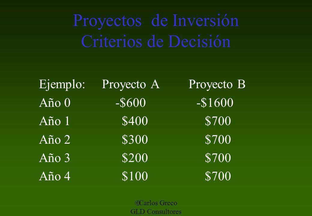 Proyectos de Inversión Criterios de Decisión