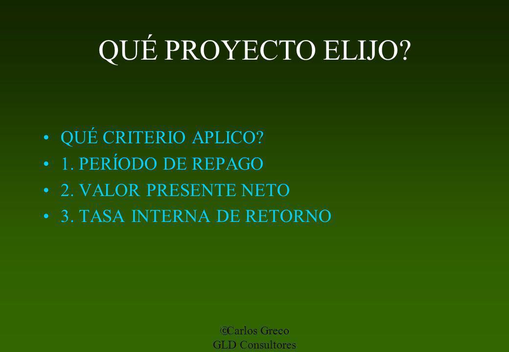 QUÉ PROYECTO ELIJO QUÉ CRITERIO APLICO 1. PERÍODO DE REPAGO
