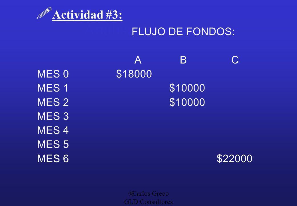 Análisis Financiero Actividad #3: FLUJO DE FONDOS: A B C MES 0 $18000
