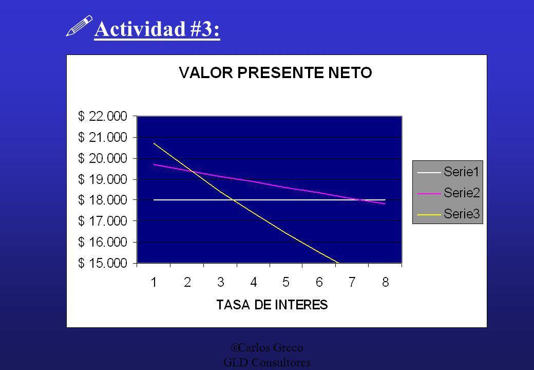 Actividad #3: Análisis Financiero Carlos Greco GLD Consultores