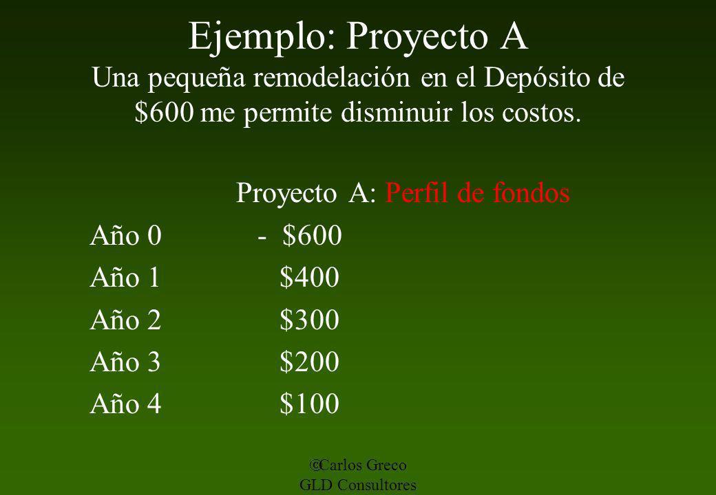 Ejemplo: Proyecto A Una pequeña remodelación en el Depósito de $600 me permite disminuir los costos.
