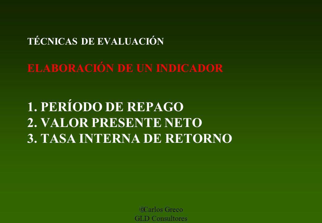 TÉCNICAS DE EVALUACIÓN ELABORACIÓN DE UN INDICADOR 1