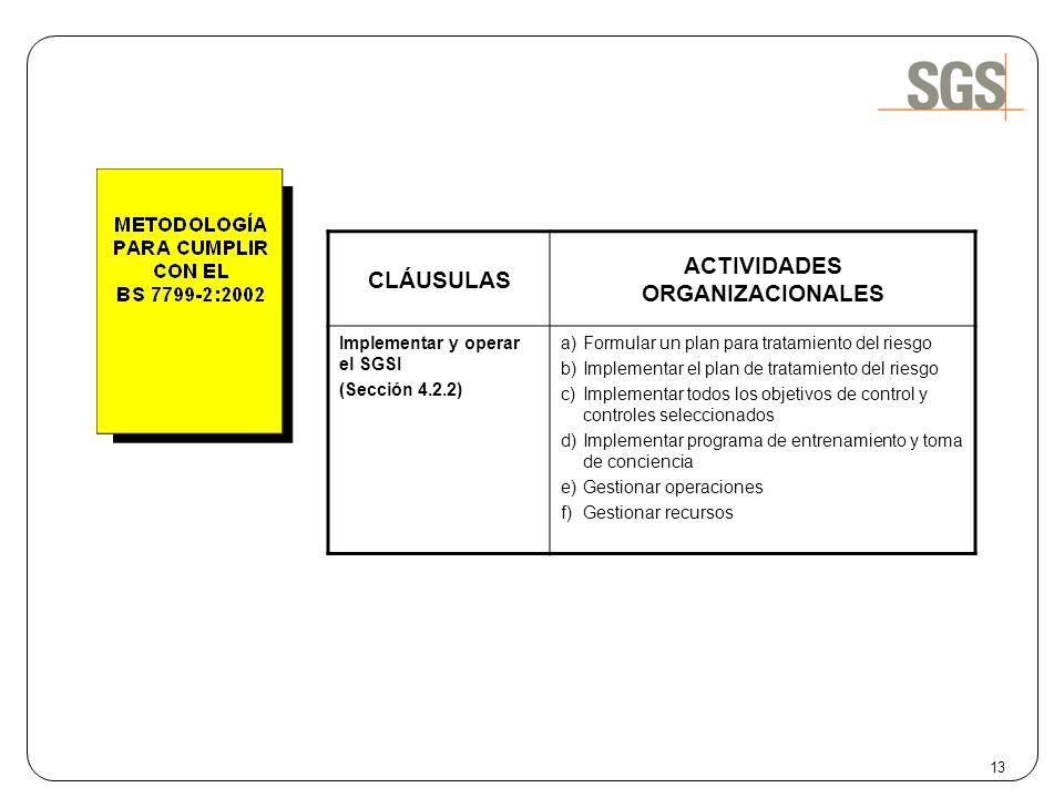 ACTIVIDADES ORGANIZACIONALES