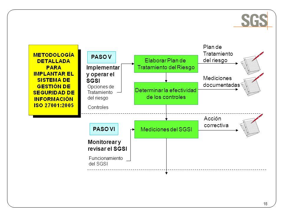 Tratamiento del Riesgo Implementar y operar el SGSI