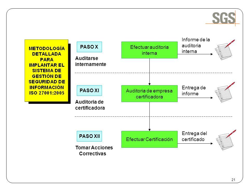 Efectuar Certificación