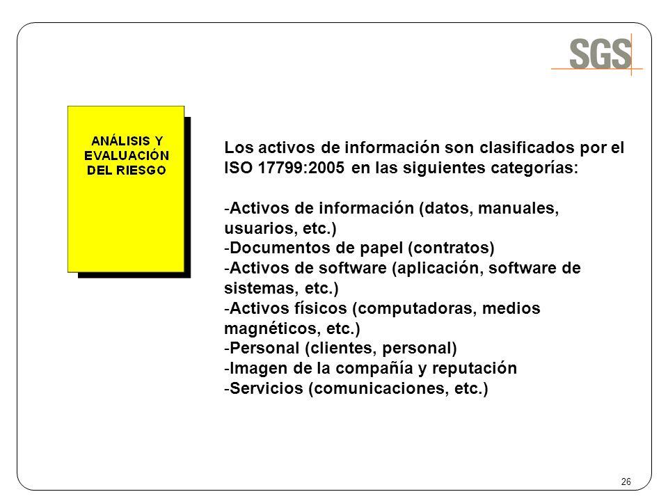 Activos de información (datos, manuales, usuarios, etc.)