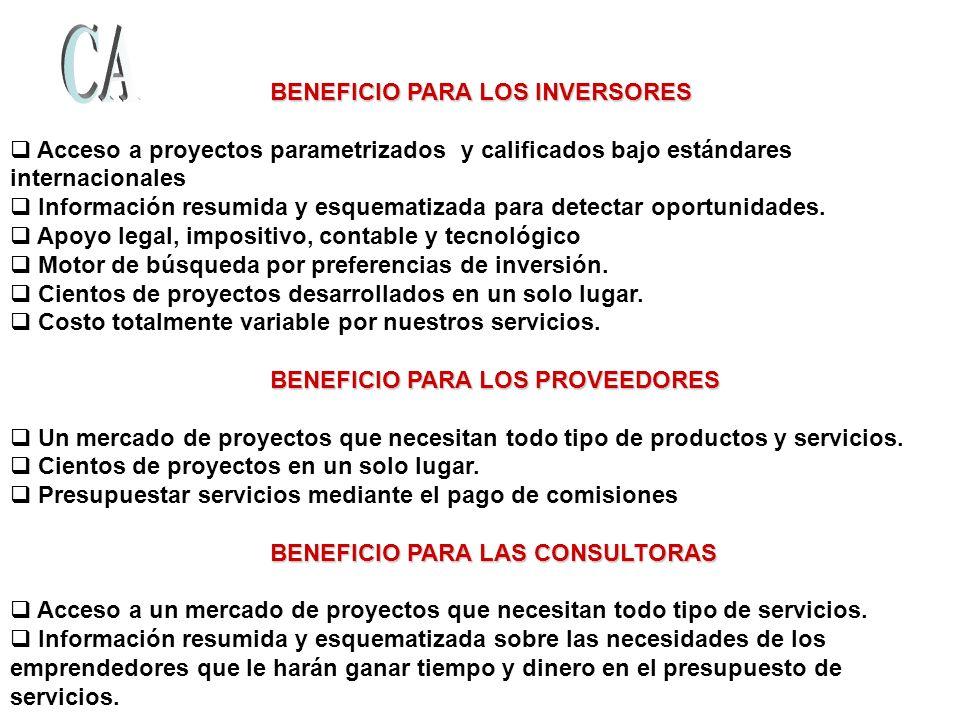 BENEFICIO PARA LOS INVERSORES