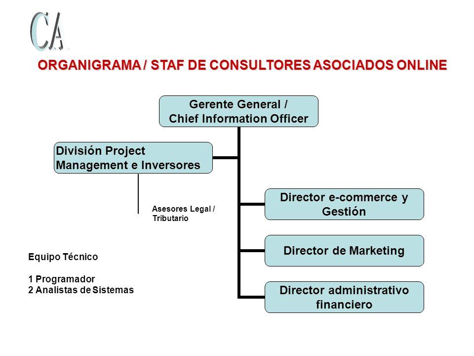 ORGANIGRAMA / STAF DE CONSULTORES ASOCIADOS ONLINE