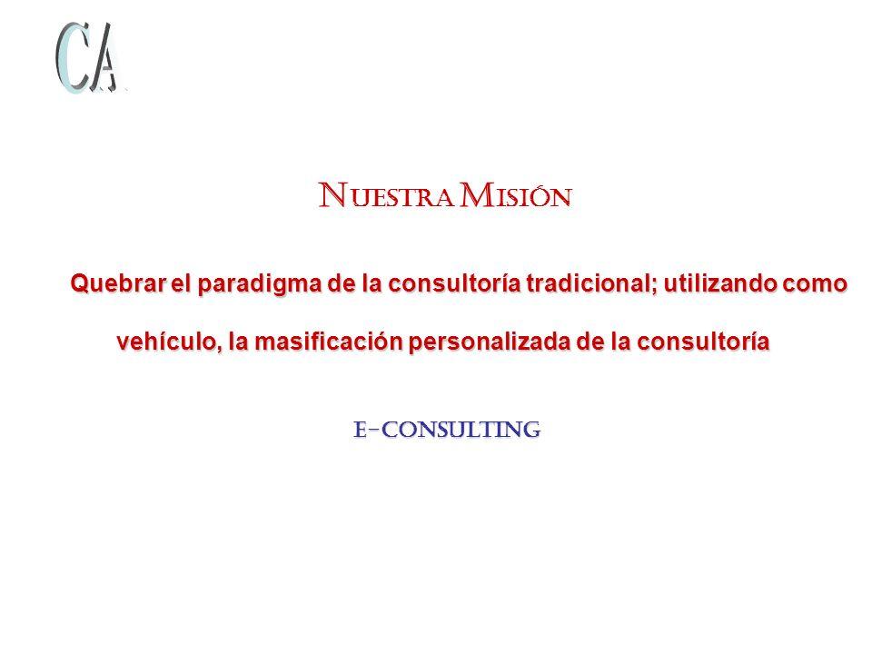 vehículo, la masificación personalizada de la consultoría