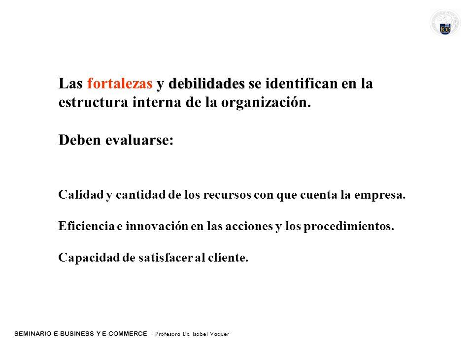 Las fortalezas y debilidades se identifican en la estructura interna de la organización.