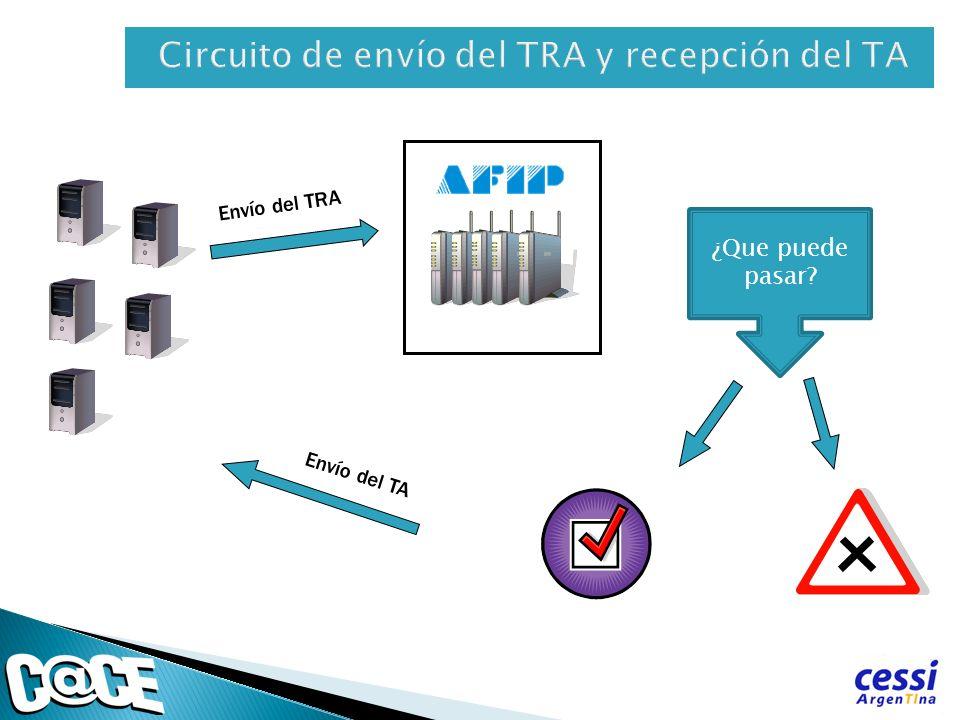 Circuito de envío del TRA y recepción del TA