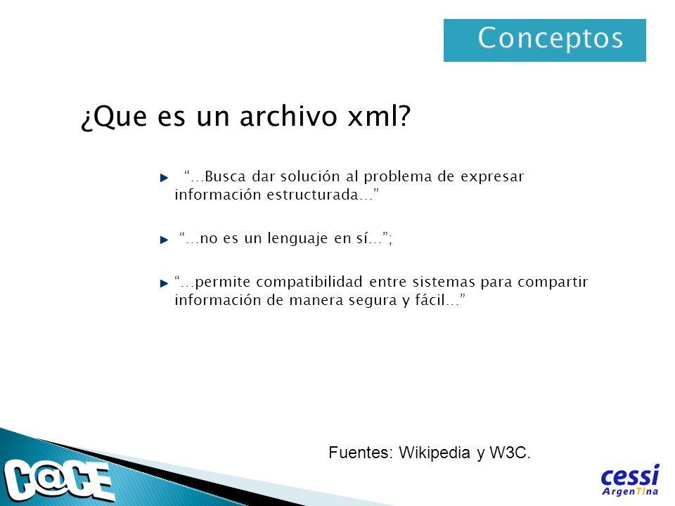 Conceptos ¿Que es un archivo xml Fuentes: Wikipedia y W3C.