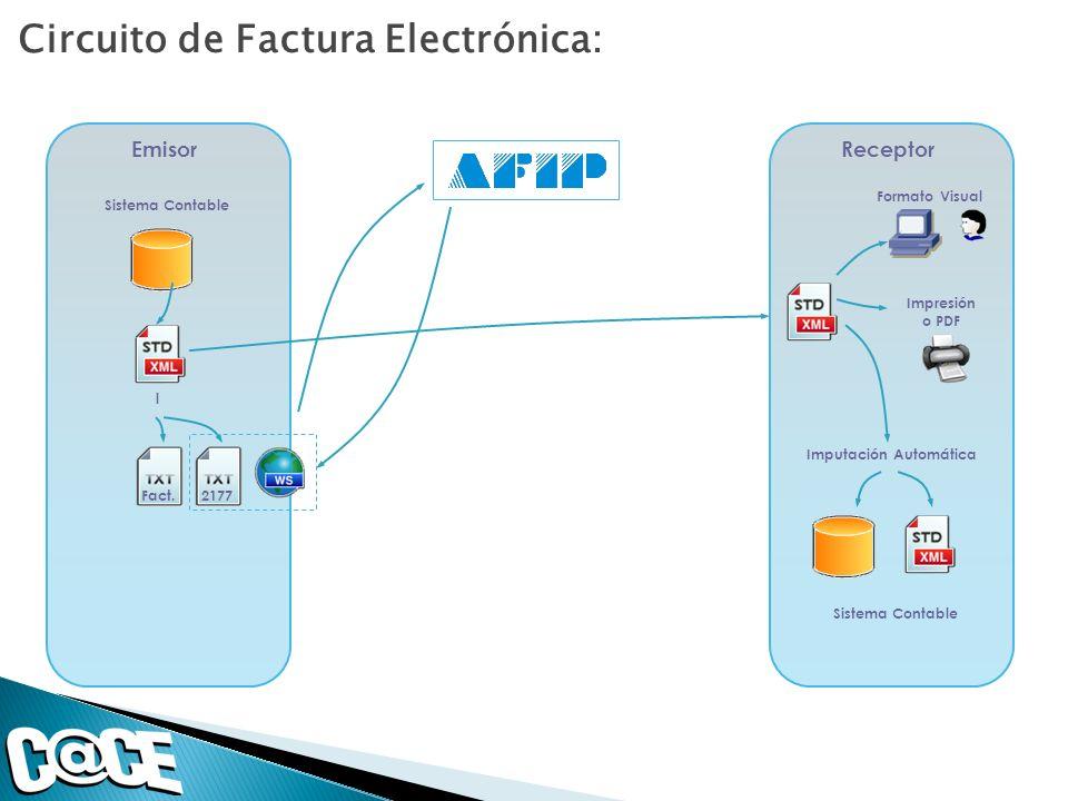 Circuito de Factura Electrónica: