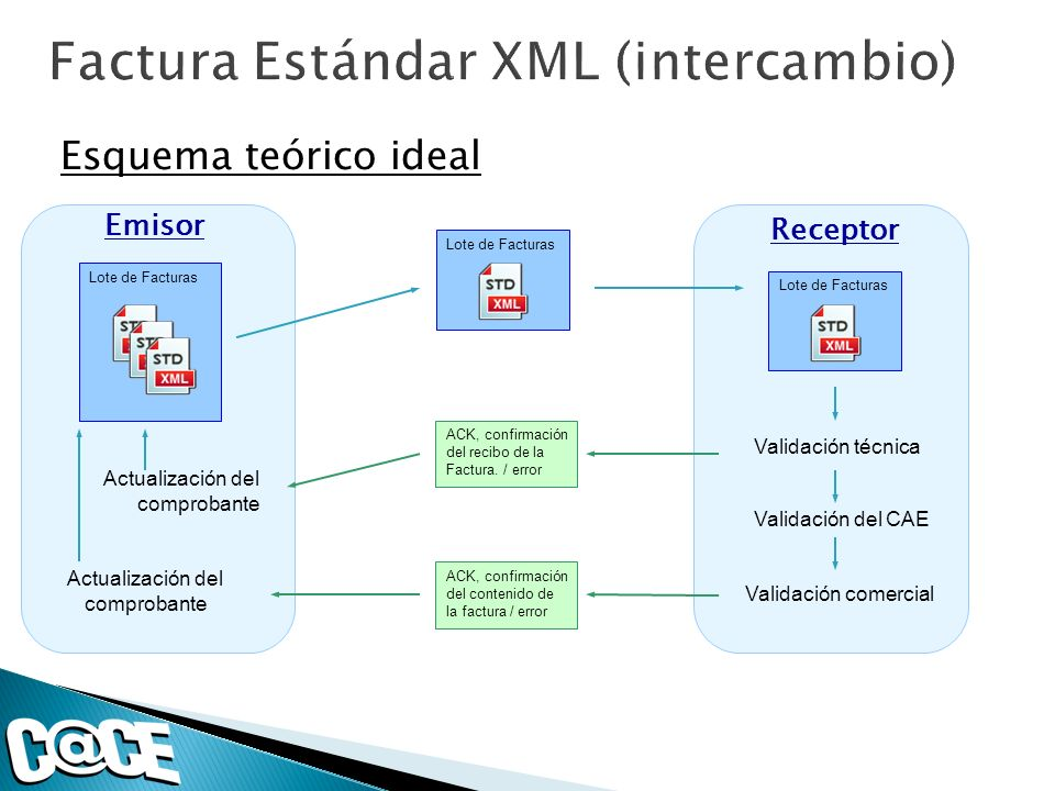 Factura Estándar XML (intercambio)