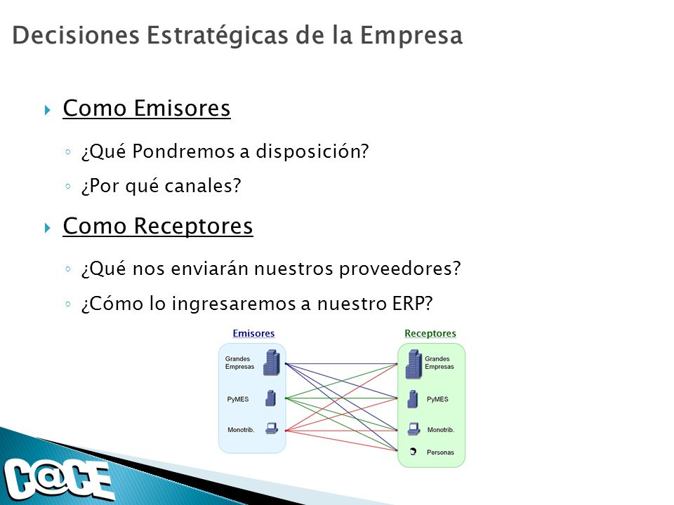 Decisiones Estratégicas de la Empresa