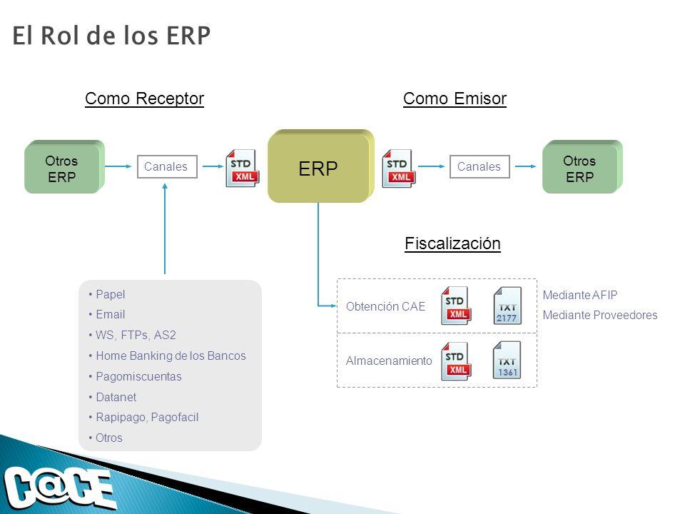 El Rol de los ERP ERP Como Receptor Como Emisor Fiscalización Otros