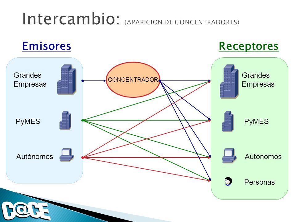 Intercambio: (APARICION DE CONCENTRADORES)