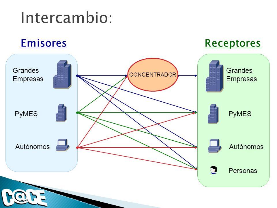 Intercambio: Emisores Receptores Grandes Empresas PyMES Autónomos