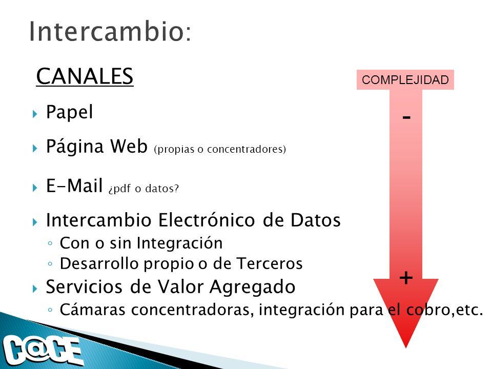 - + Intercambio: CANALES Papel Página Web (propias o concentradores)