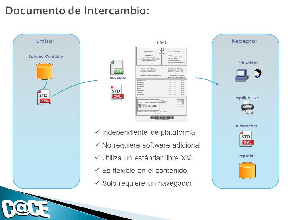 Documento de Intercambio:
