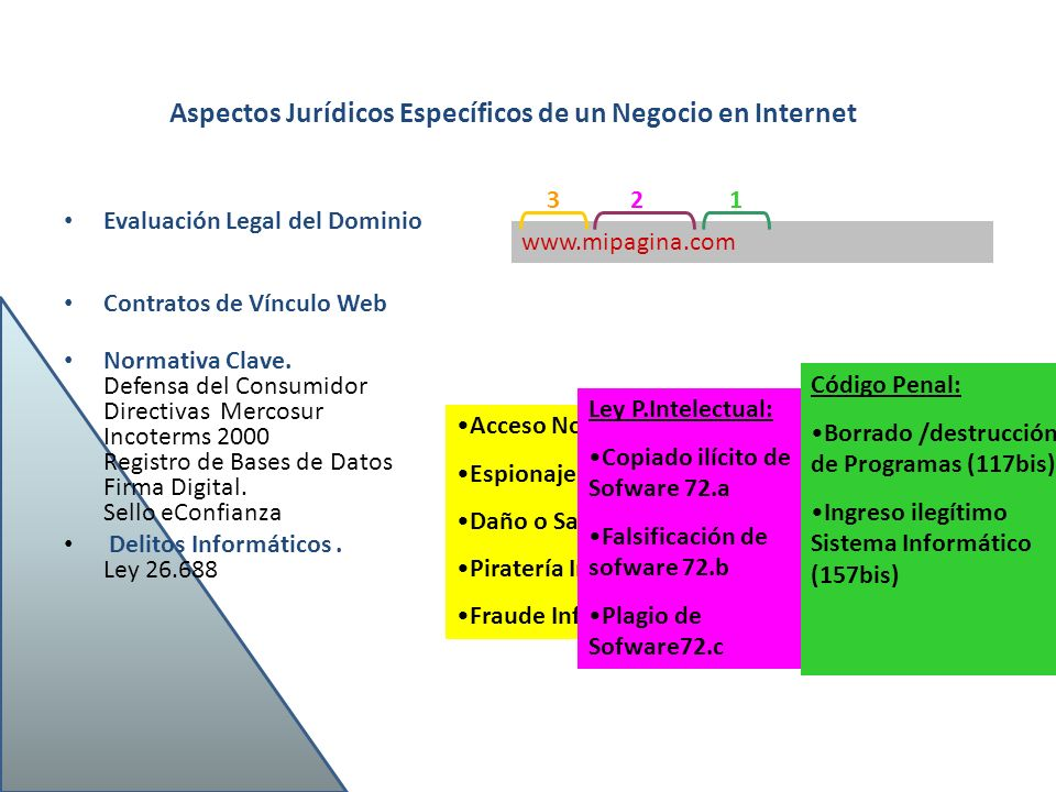 Aspectos Jurídicos Específicos de un Negocio en Internet