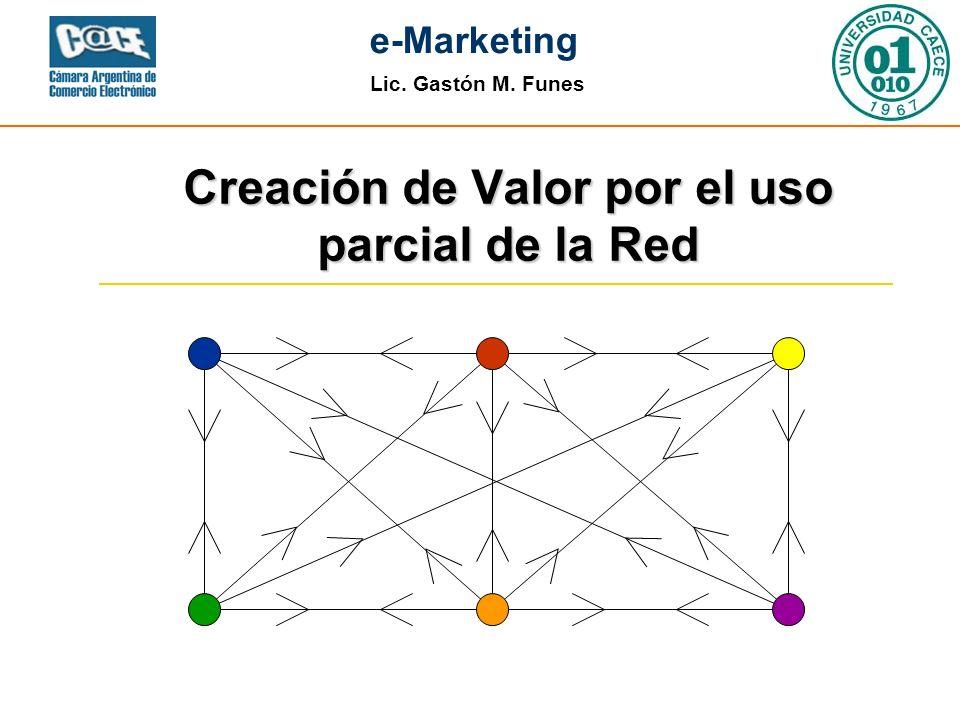 Creación de Valor por el uso parcial de la Red