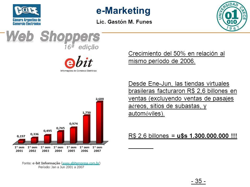 Crecimiento del 50% en relación al mismo período de 2006.