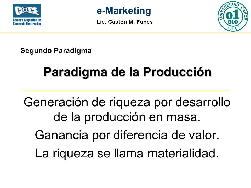 Paradigma de la Producción