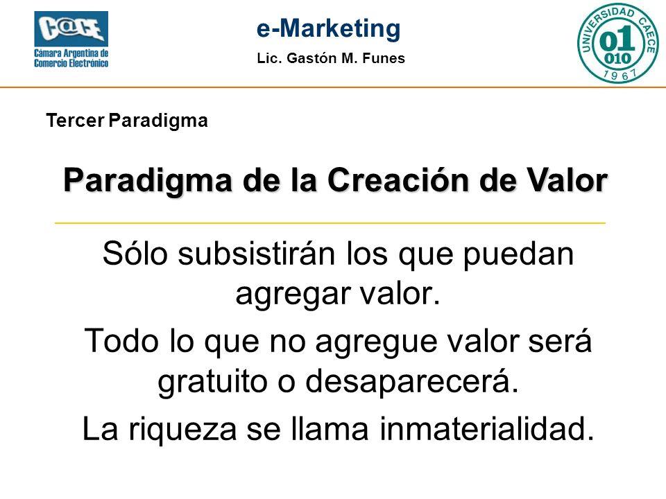 Paradigma de la Creación de Valor