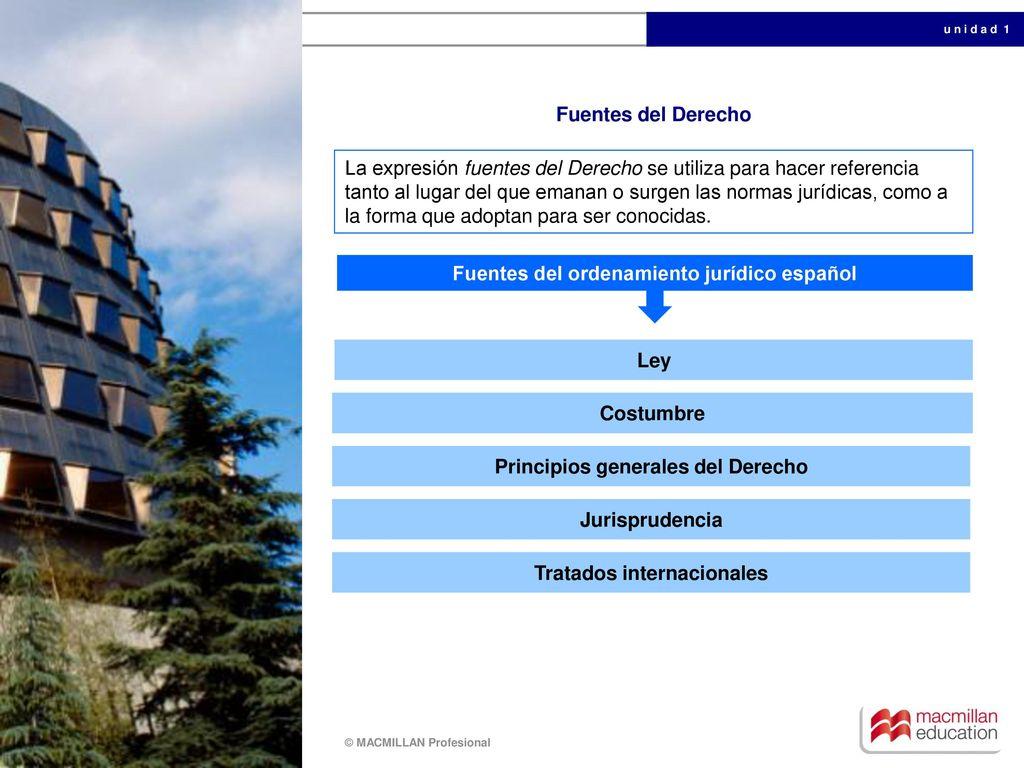 Derecho E Informaci N Jur Dica Ppt Descargar # Muebles Fuentes Carballo